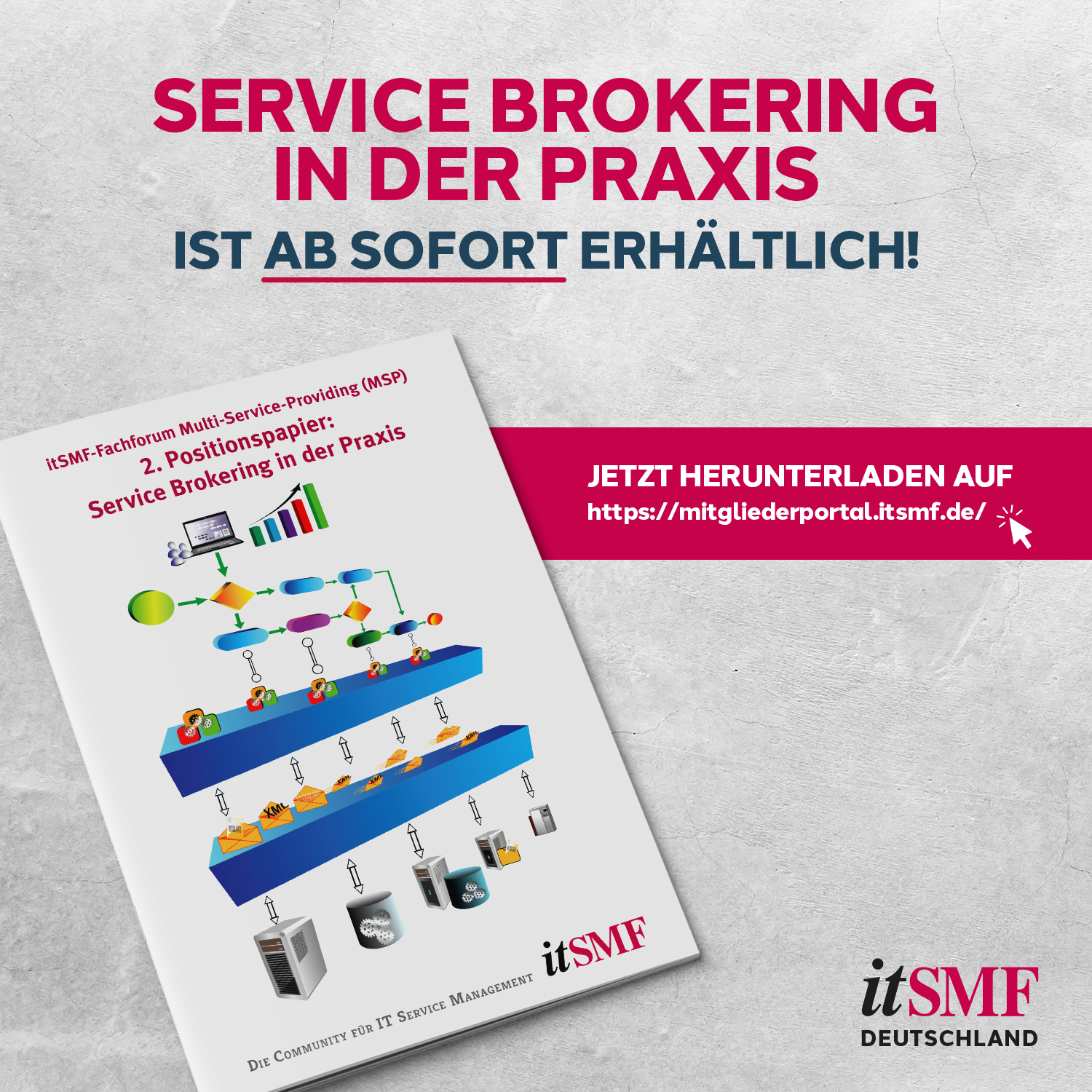Service Brokering in der Praxis